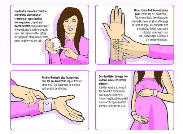 Morning Sickness Seaband Acupressure Bands New In Pink
